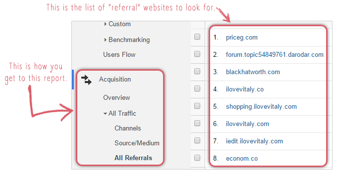 How to find the All Referrals report and what sites to look for.