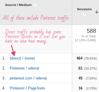 Screenshot of the described traffic sources that can contain Pinterest visits.