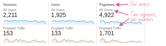 google-analytics_advanced-segments_report-example