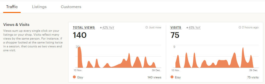 A screenshot of the new Etsy Shop Stats